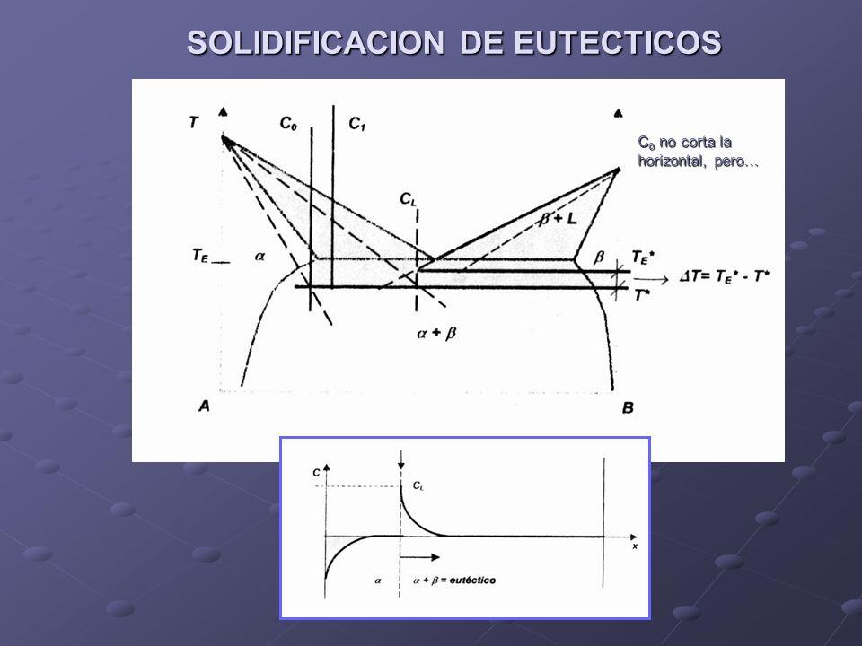 SOLIDIFICACION DE EUTECTICOS