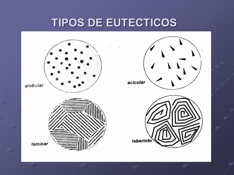 TIPOS DE EUTECTICOS