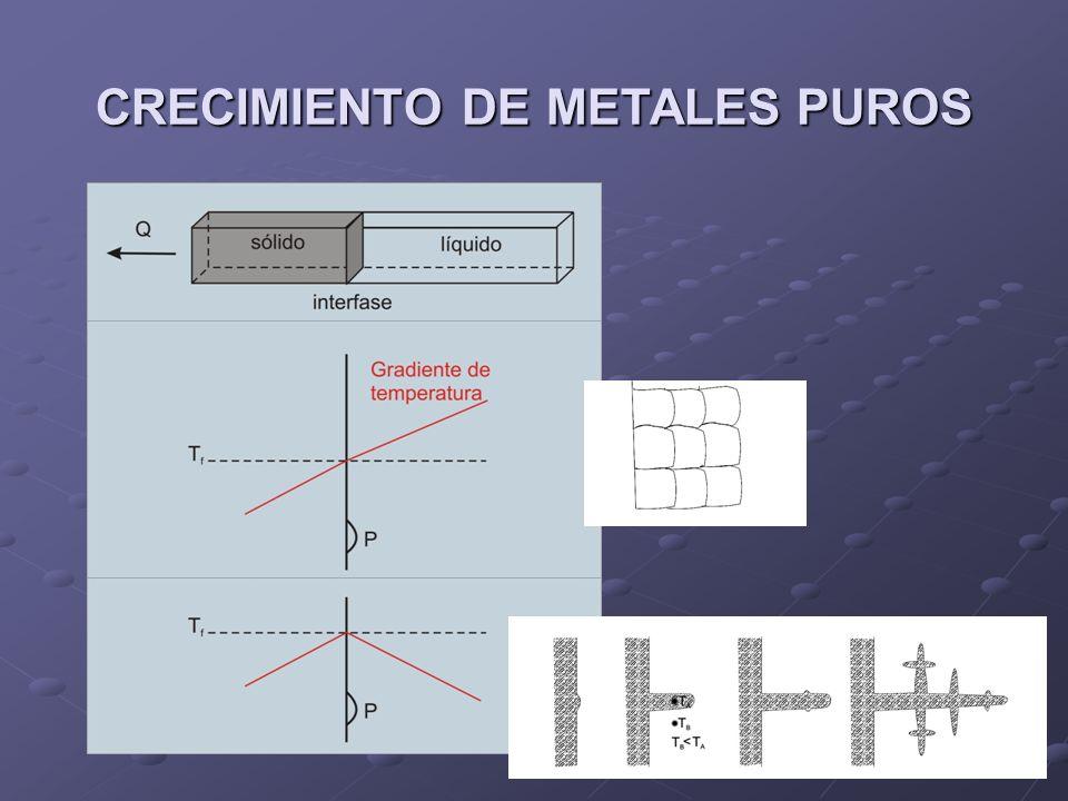 CRECIMIENTO DE METALES PUROS