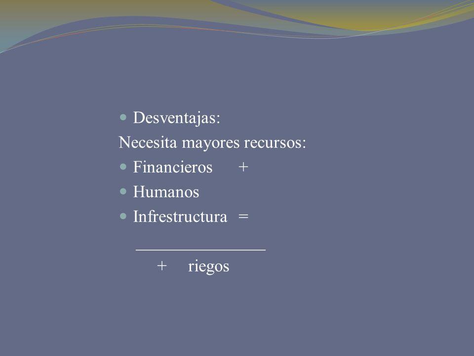 Desventajas: Necesita mayores recursos: Financieros + Humanos. Infrestructura = _______________.