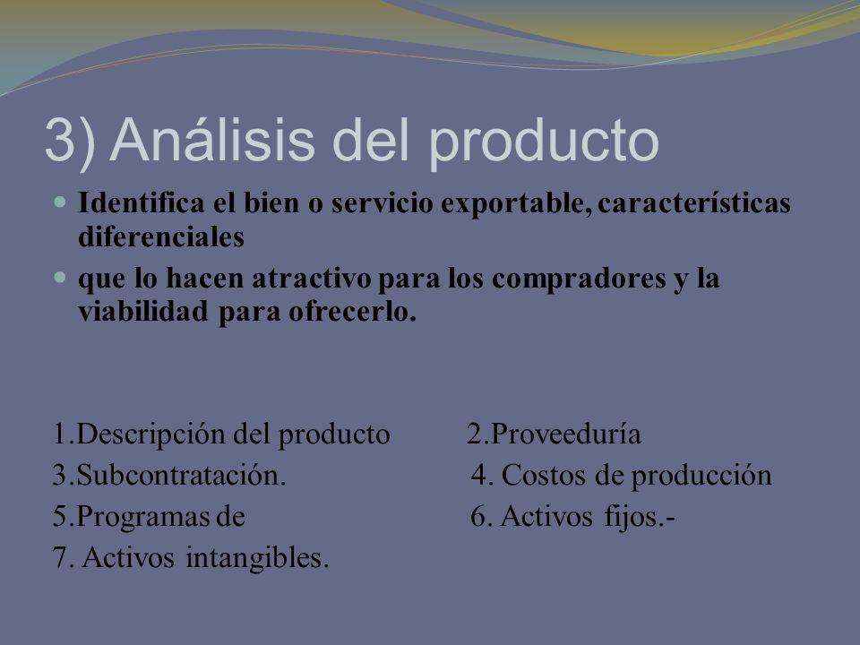 3) Análisis del producto