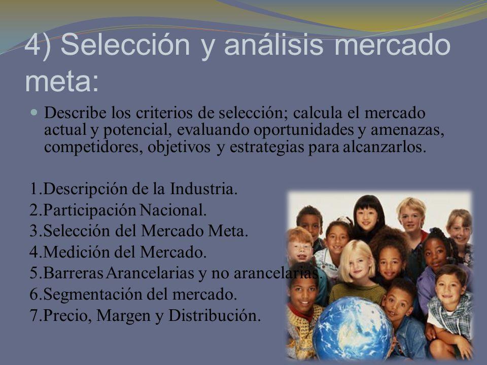4) Selección y análisis mercado meta: