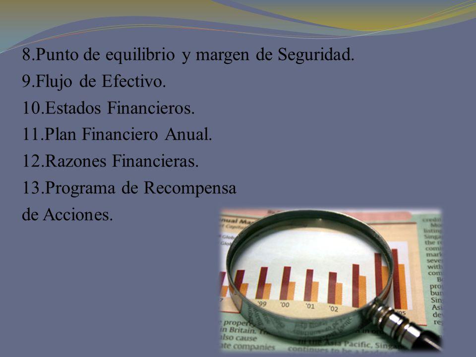 8.Punto de equilibrio y margen de Seguridad.