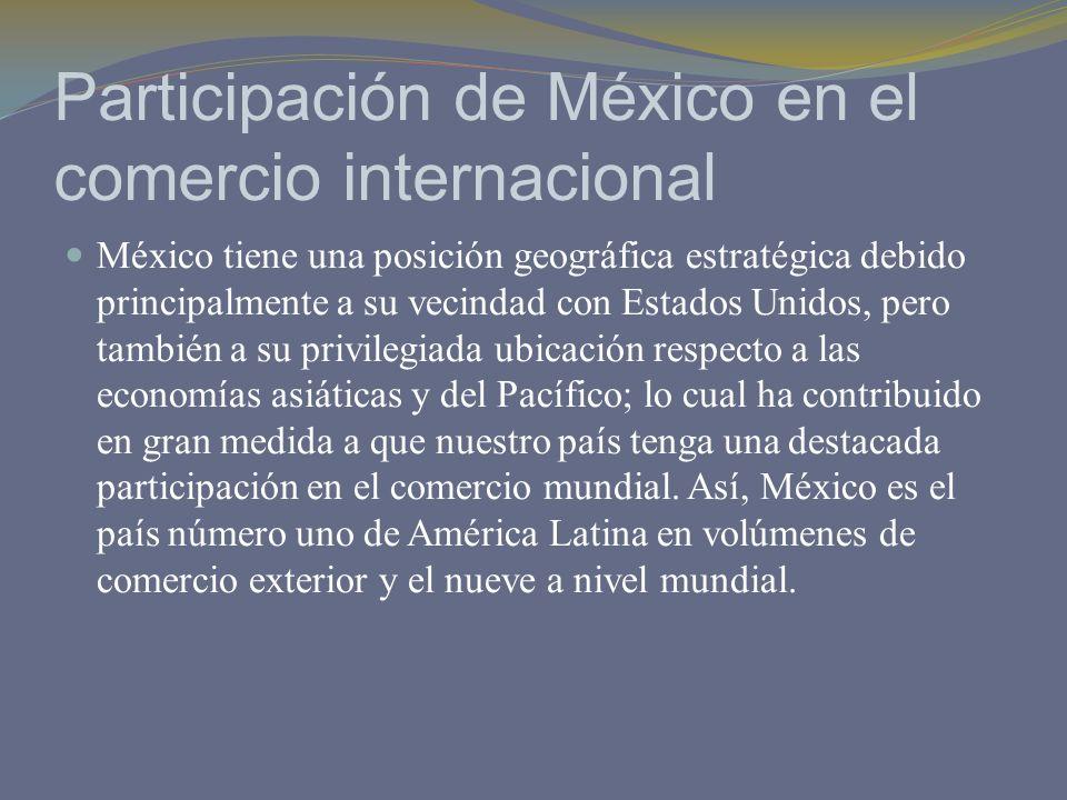 Participación de México en el comercio internacional