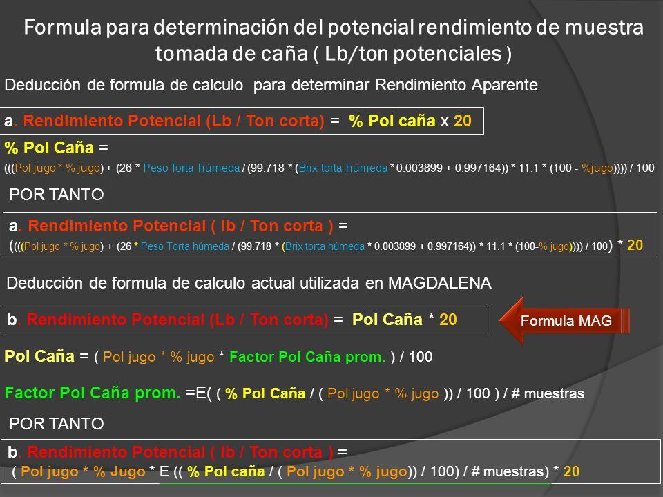 Formula para determinación del potencial rendimiento de muestra tomada de caña ( Lb/ton potenciales )