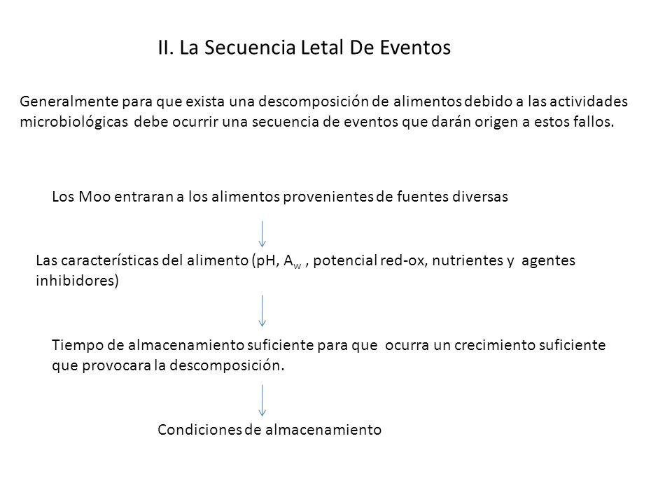 II. La Secuencia Letal De Eventos