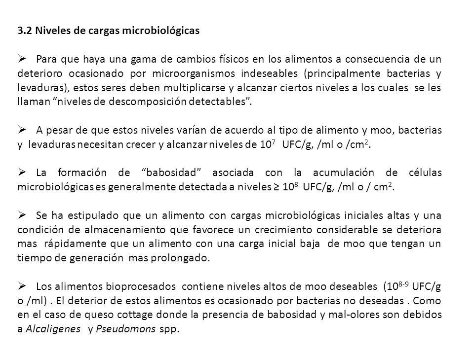 3.2 Niveles de cargas microbiológicas