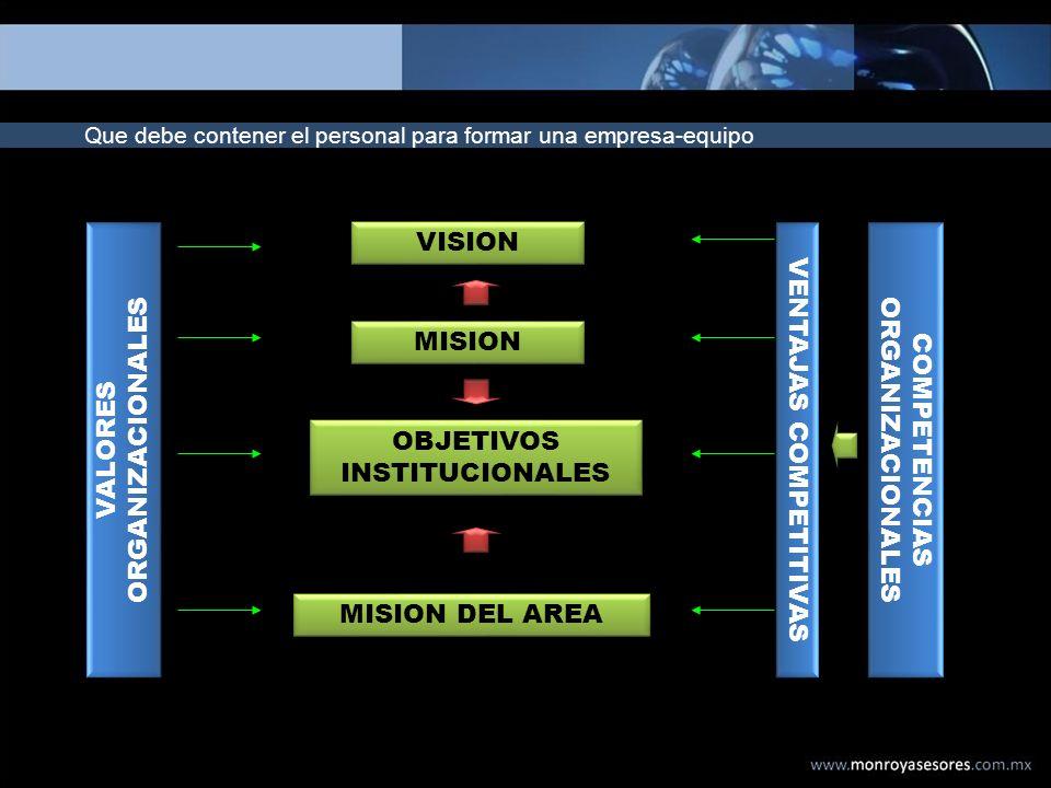 VALORES ORGANIZACIONALES COMPETENCIAS ORGANIZACIONALES