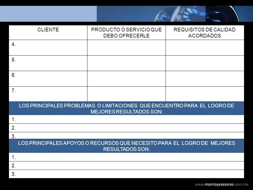 PRODUCTO O SERVICIO QUE DEBO OFRECERLE REQUISITOS DE CALIDAD ACORDADOS