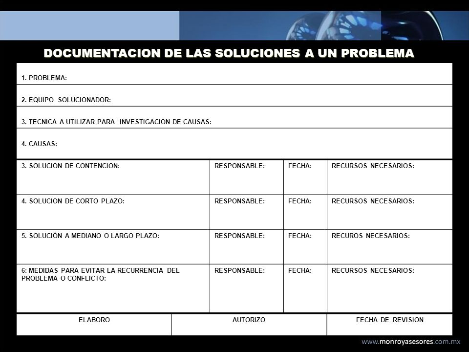 DOCUMENTACION DE LAS SOLUCIONES A UN PROBLEMA