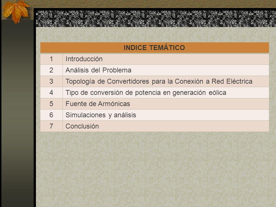 INDICE TEMÁTICO 1. Introducción. 2. Análisis del Problema. 3. Topología de Convertidores para la Conexión a Red Eléctrica.