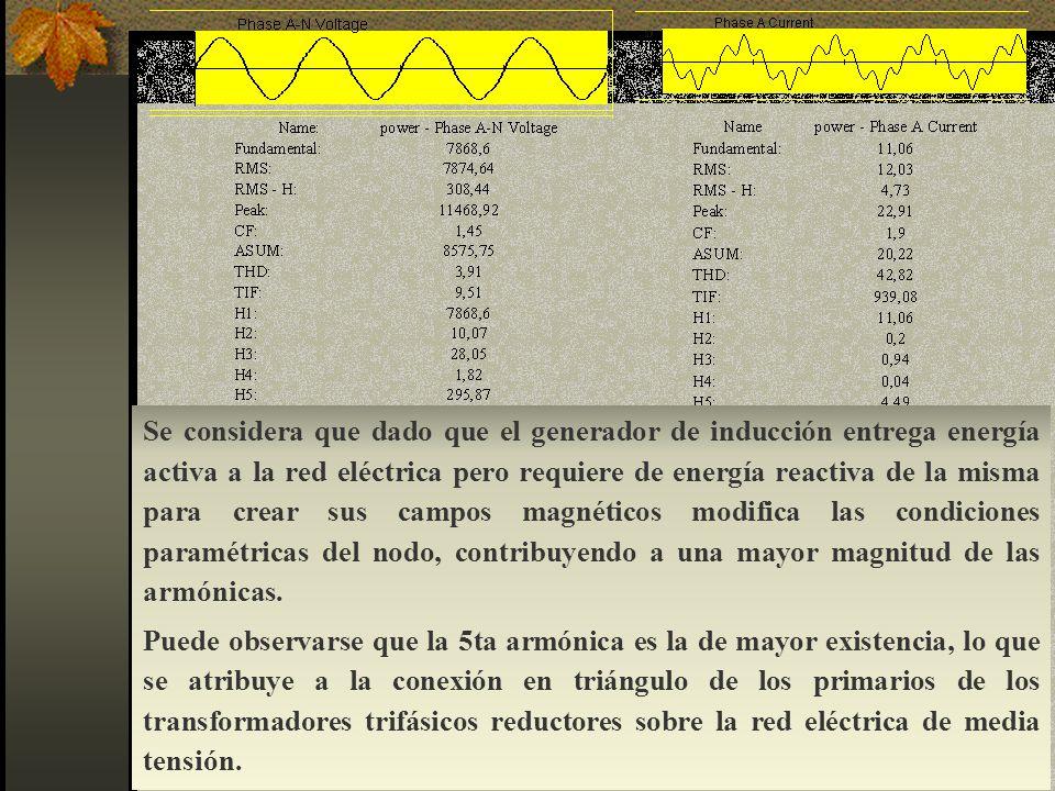 Se considera que dado que el generador de inducción entrega energía activa a la red eléctrica pero requiere de energía reactiva de la misma para crear sus campos magnéticos modifica las condiciones paramétricas del nodo, contribuyendo a una mayor magnitud de las armónicas.