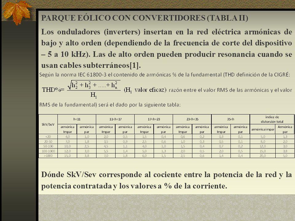 PARQUE EÓLICO CON CONVERTIDORES (TABLA II)