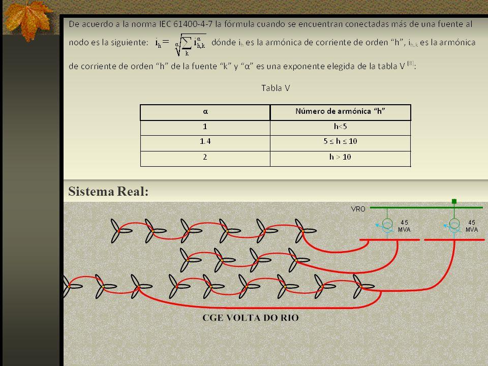 Sistema Real: