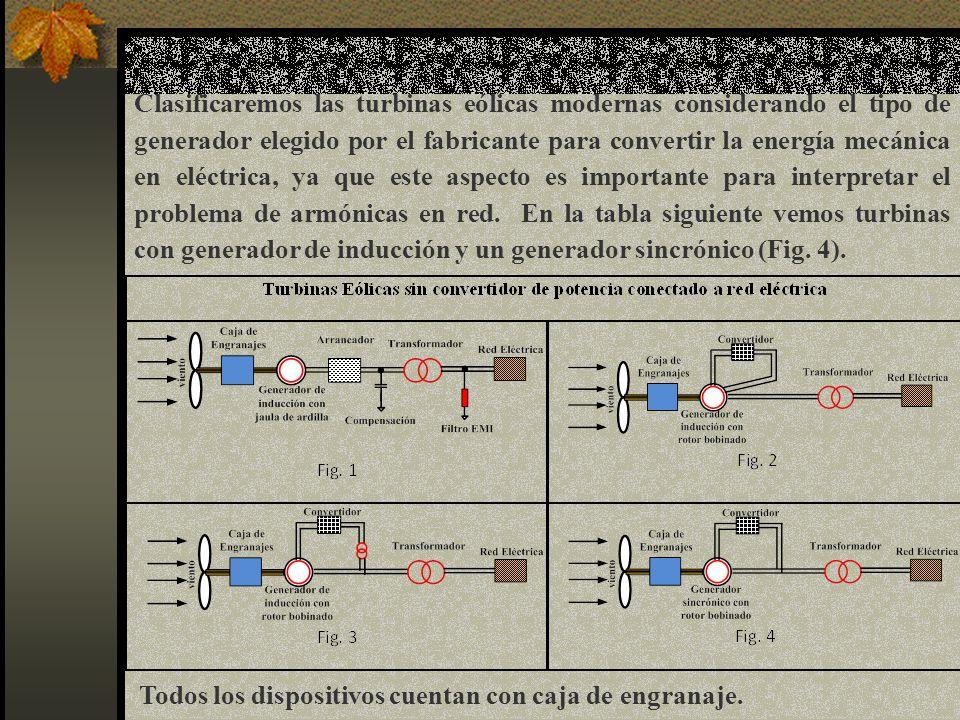 Clasificaremos las turbinas eólicas modernas considerando el tipo de generador elegido por el fabricante para convertir la energía mecánica en eléctrica, ya que este aspecto es importante para interpretar el problema de armónicas en red. En la tabla siguiente vemos turbinas con generador de inducción y un generador sincrónico (Fig. 4).