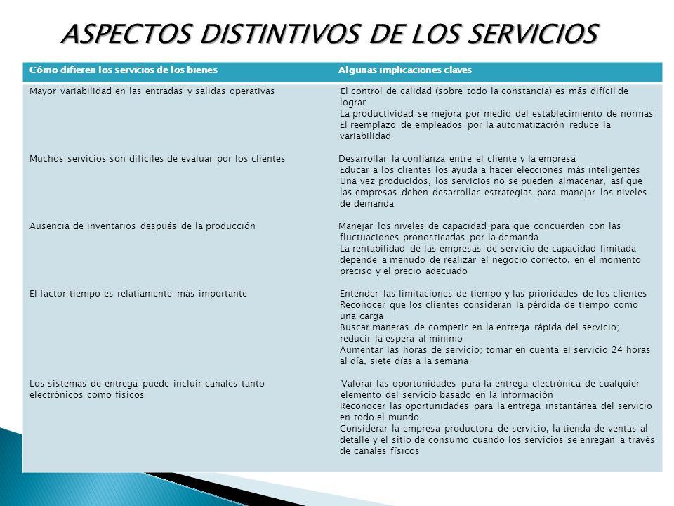 ASPECTOS DISTINTIVOS DE LOS SERVICIOS