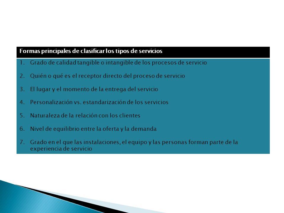 Formas principales de clasificar los tipos de servicios