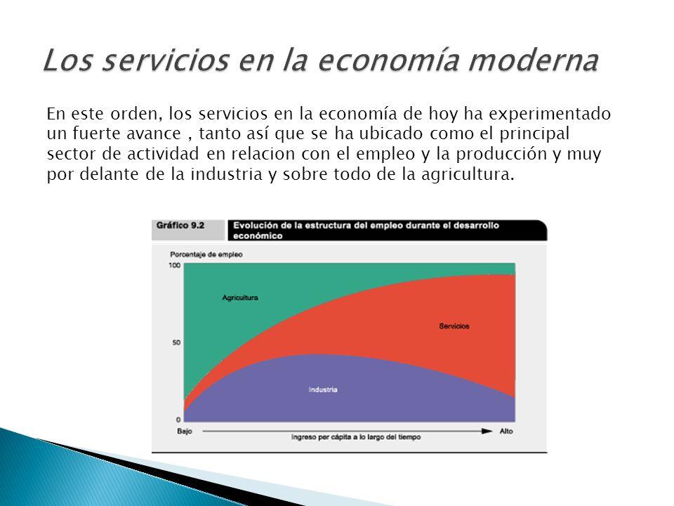 Los servicios en la economía moderna