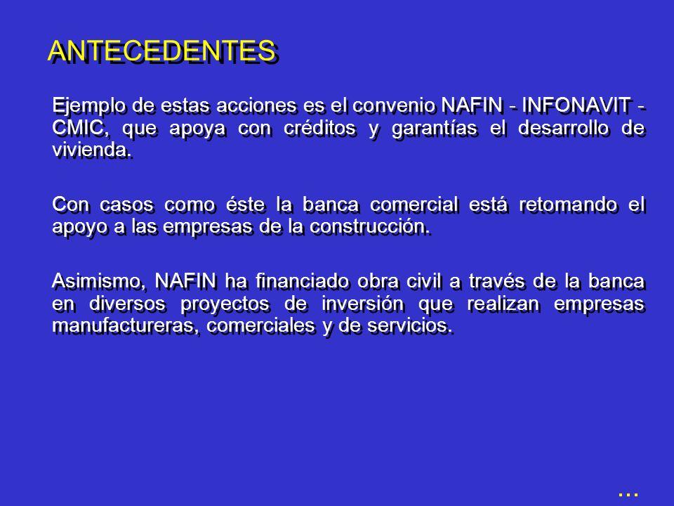 ANTECEDENTESEjemplo de estas acciones es el convenio NAFIN - INFONAVIT - CMIC, que apoya con créditos y garantías el desarrollo de vivienda.