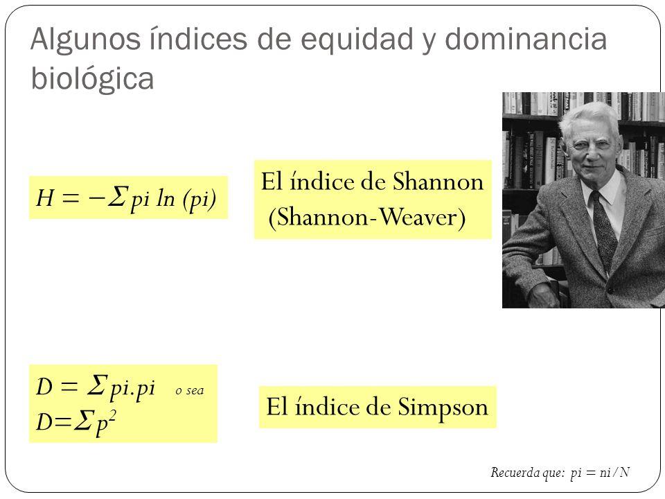 Algunos índices de equidad y dominancia biológica