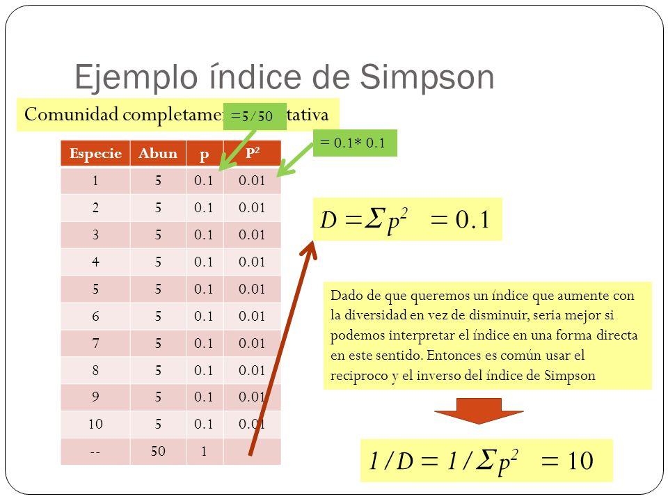 Ejemplo índice de Simpson