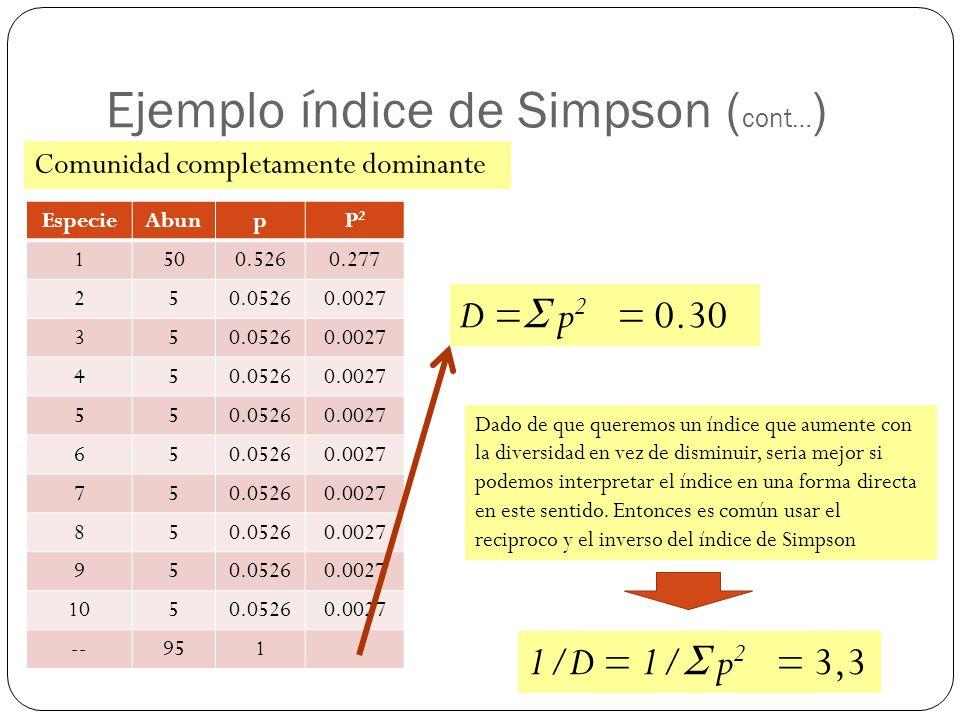 Ejemplo índice de Simpson (cont…)