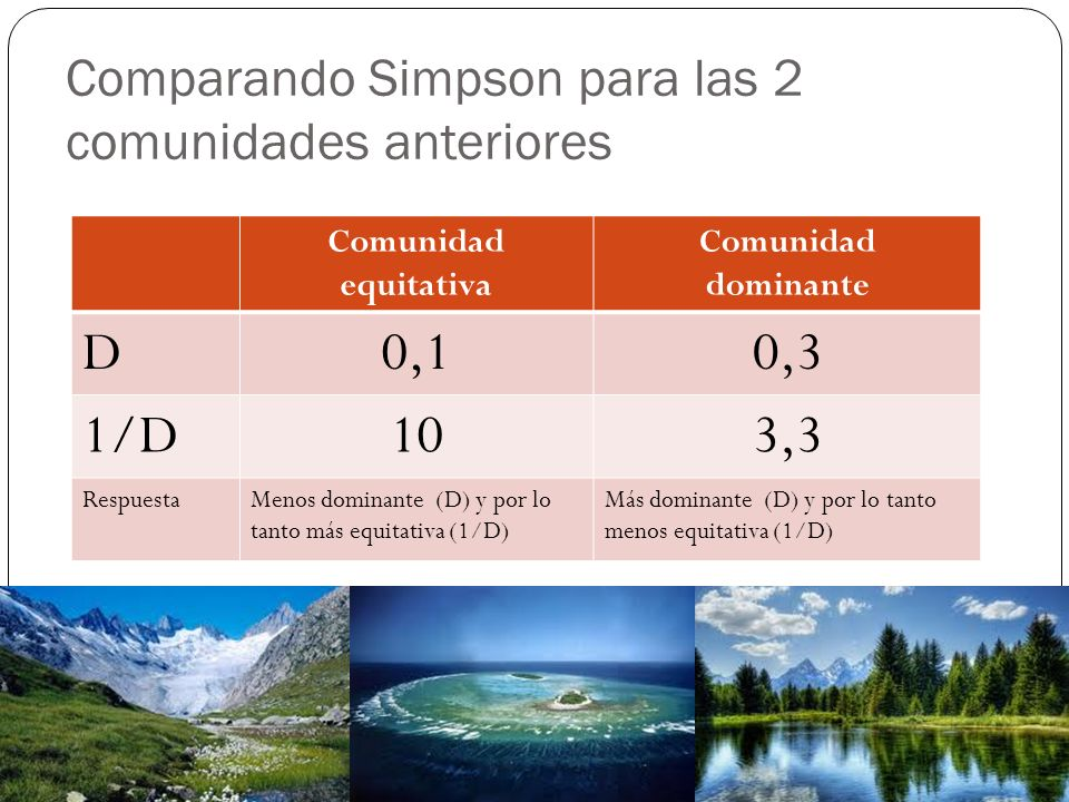 Comparando Simpson para las 2 comunidades anteriores