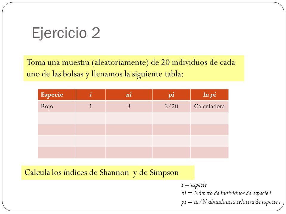 Ejercicio 2 Toma una muestra (aleatoriamente) de 20 individuos de cada uno de las bolsas y llenamos la siguiente tabla: