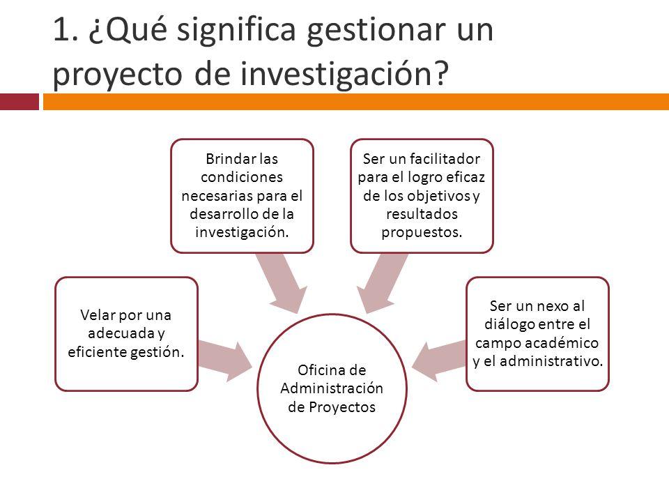 Modelo para la gesti n de proyectos de investigaci n caso for Que significa oficina