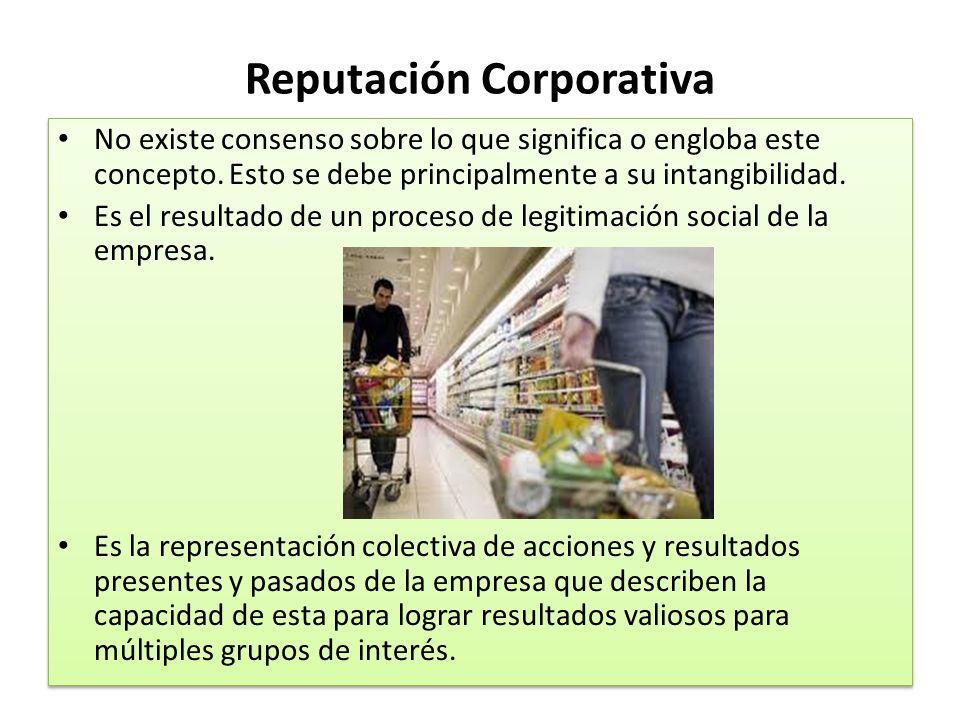 Reputación Corporativa