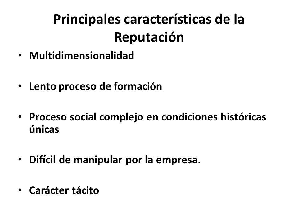 Principales características de la Reputación