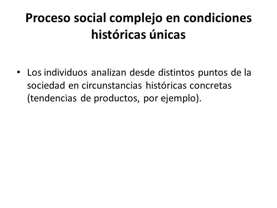 Proceso social complejo en condiciones históricas únicas