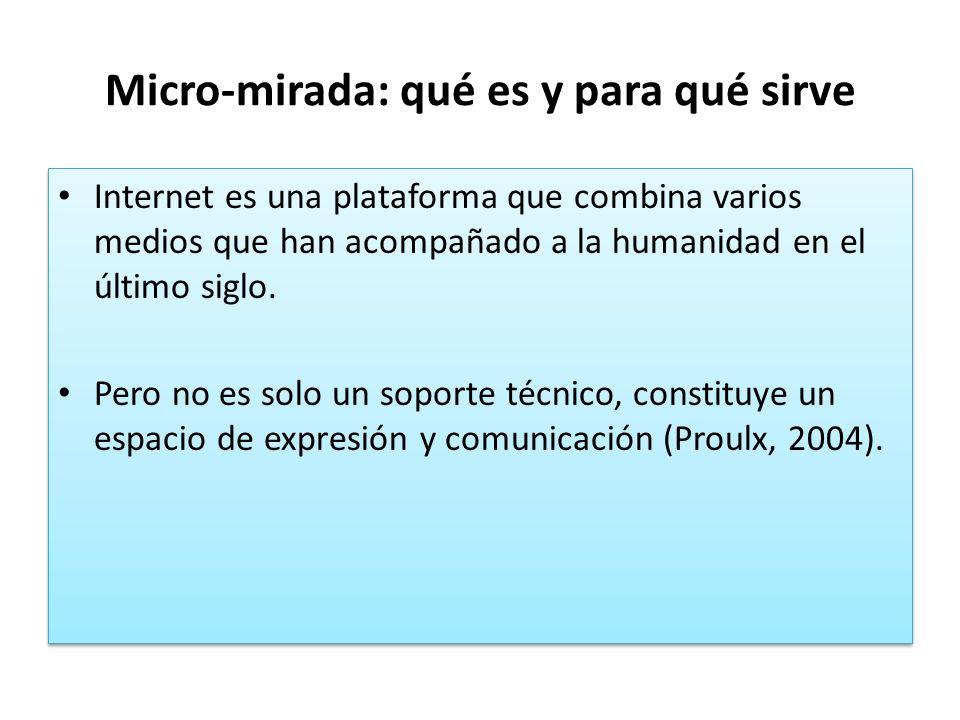 Micro-mirada: qué es y para qué sirve