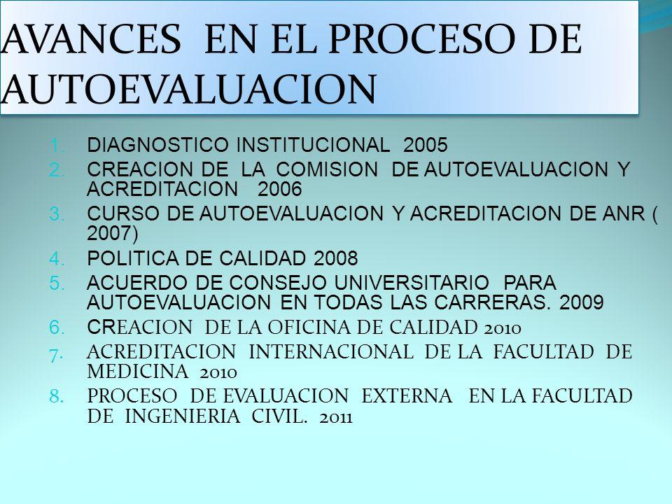 AVANCES EN EL PROCESO DE AUTOEVALUACION