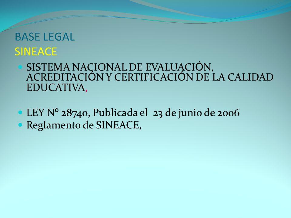 BASE LEGAL SINEACE SISTEMA NACIONAL DE EVALUACIÓN, ACREDITACIÓN Y CERTIFICACIÓN DE LA CALIDAD EDUCATIVA,