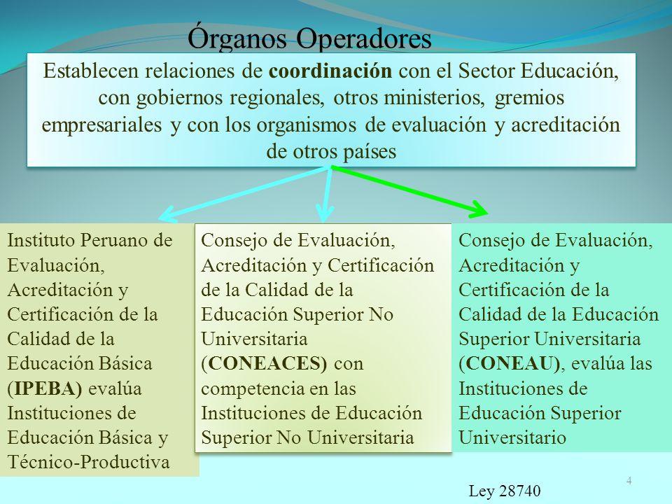 Órganos Operadores