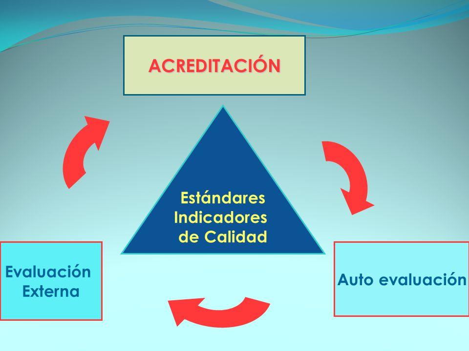 ACREDITACIÓN Estándares Indicadores de Calidad Evaluación