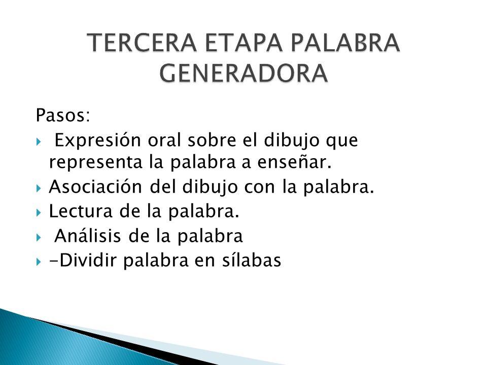 TERCERA ETAPA PALABRA GENERADORA