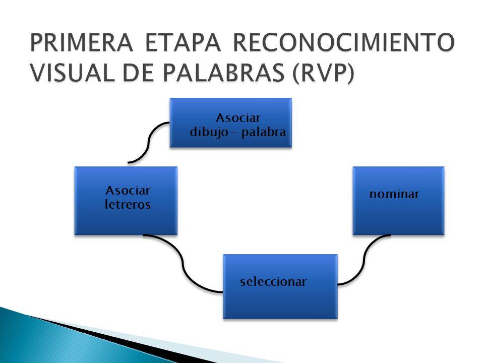 PRIMERA ETAPA RECONOCIMIENTO VISUAL DE PALABRAS (RVP)