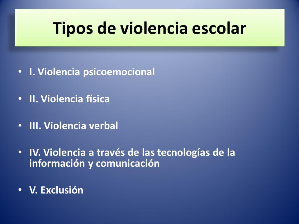 Tipos de violencia escolar
