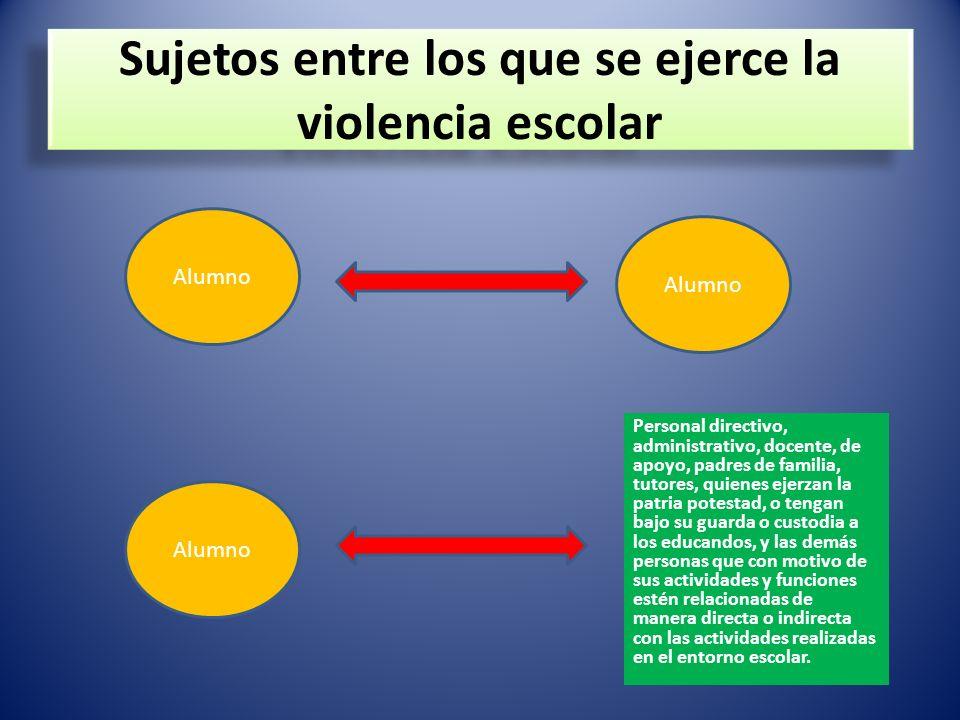 Sujetos entre los que se ejerce la violencia escolar