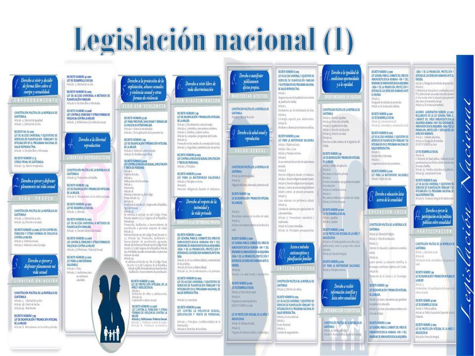 Legislación nacional (1)