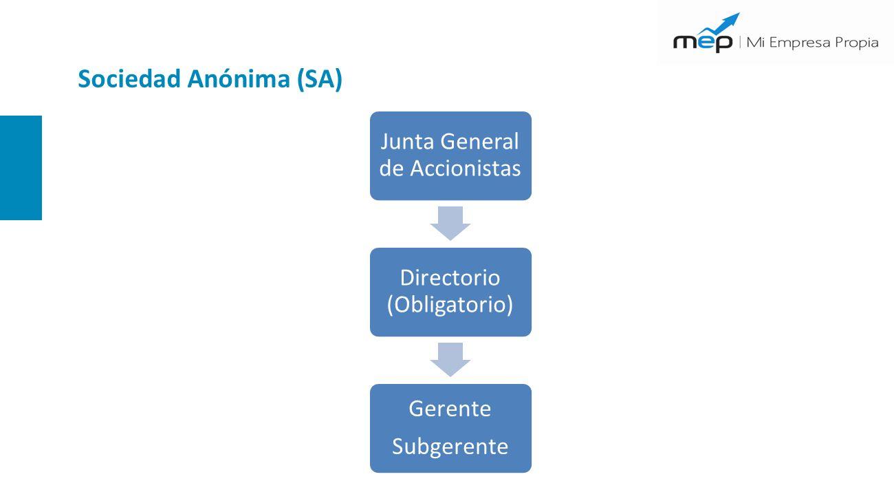 Sociedad Anónima (SA) Junta General de Accionistas