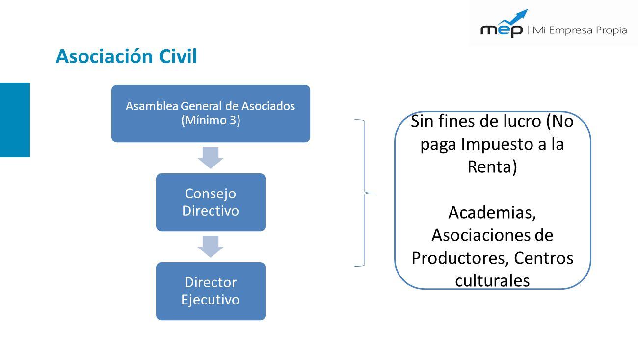Asociación Civil Sin fines de lucro (No paga Impuesto a la Renta)