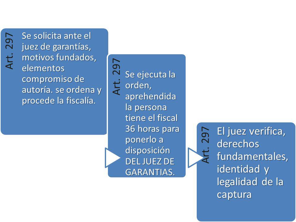 Art. 297 Se solicita ante el juez de garantías, motivos fundados, elementos compromiso de autoría. se ordena y procede la fiscalía.