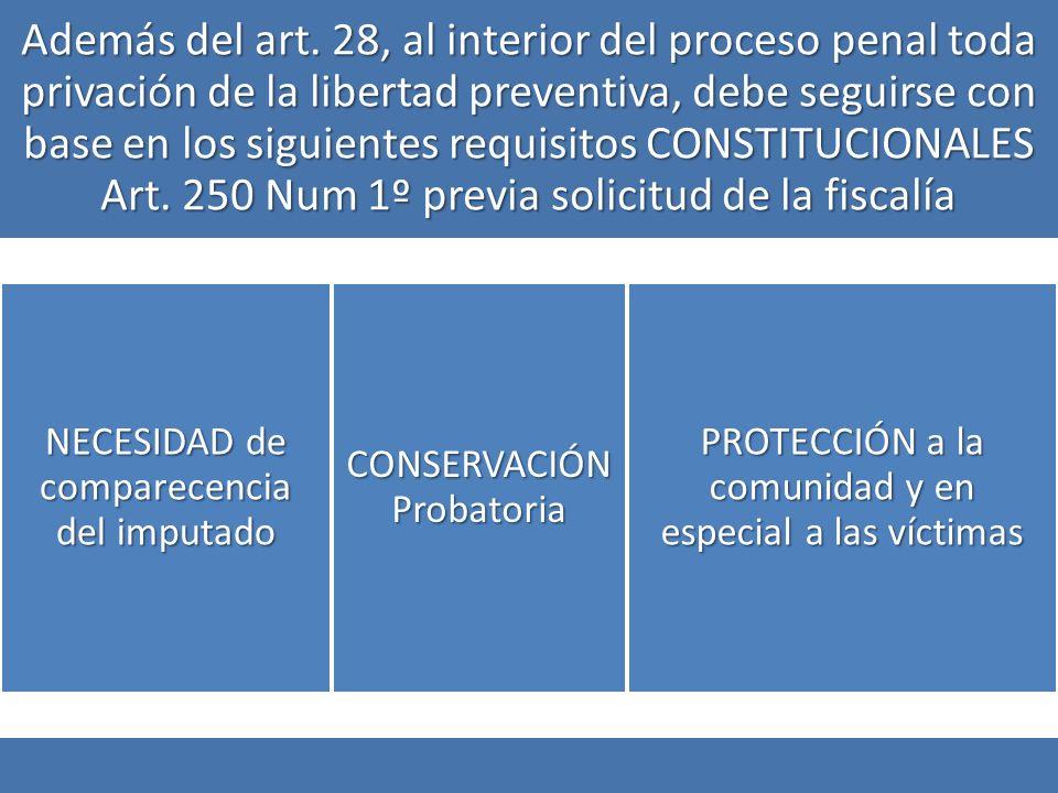Además del art. 28, al interior del proceso penal toda privación de la libertad preventiva, debe seguirse con base en los siguientes requisitos CONSTITUCIONALES Art. 250 Num 1º previa solicitud de la fiscalía