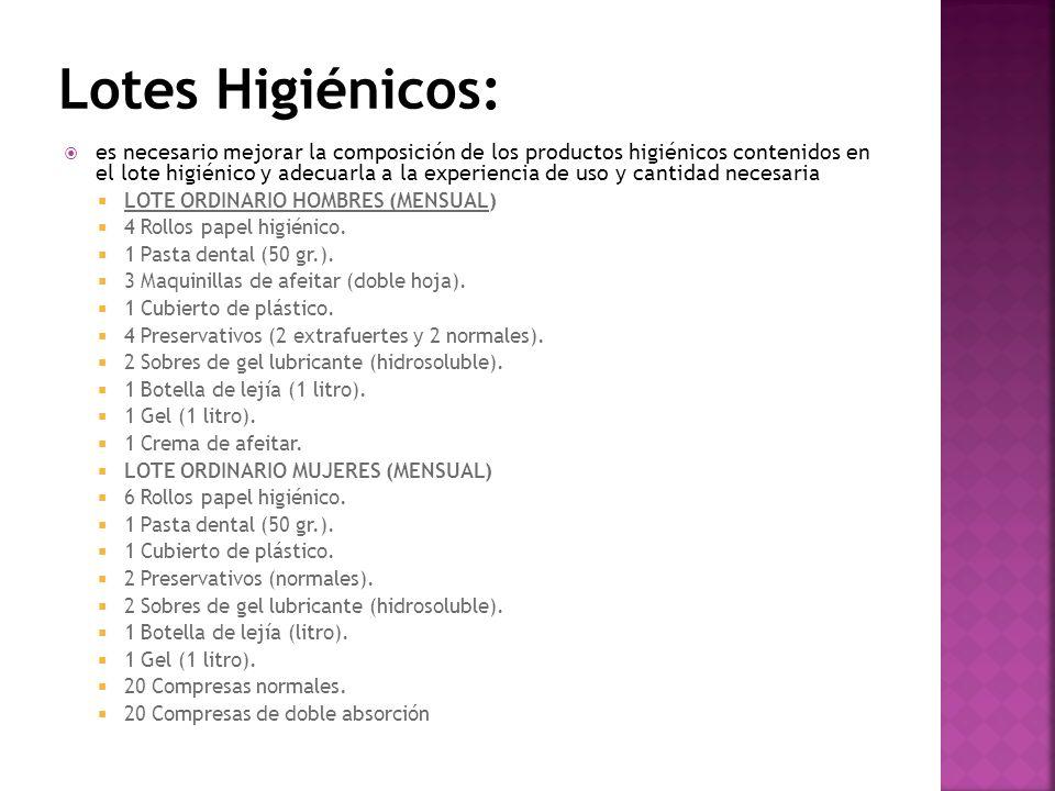 Lotes Higiénicos: