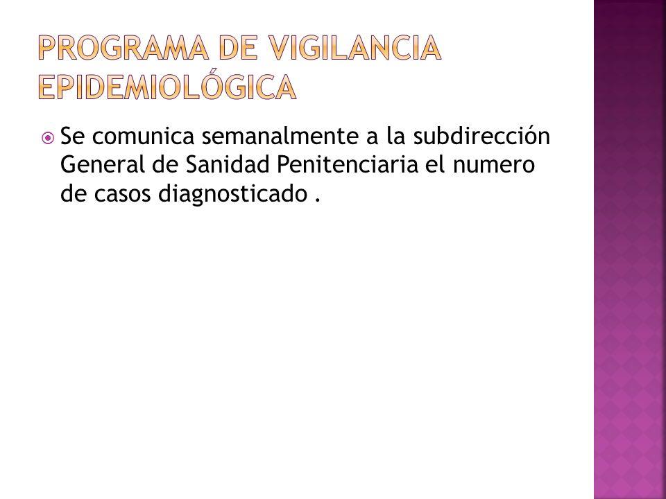 Programa de vigilancia epidemiológica