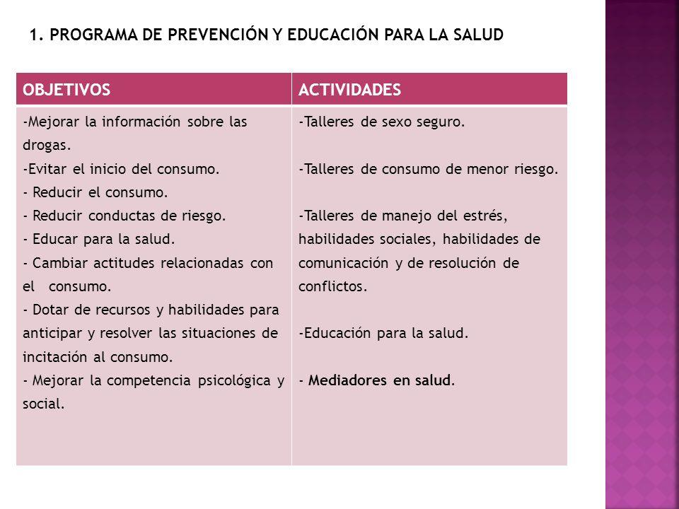 1. PROGRAMA DE PREVENCIÓN Y EDUCACIÓN PARA LA SALUD OBJETIVOS