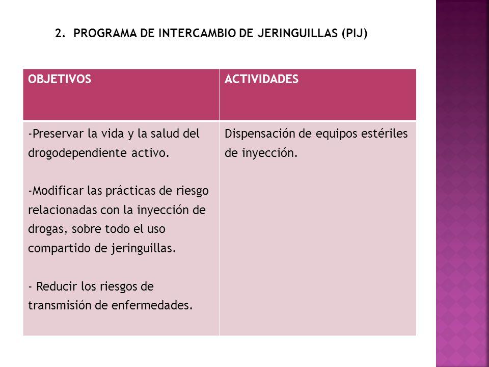 2. PROGRAMA DE INTERCAMBIO DE JERINGUILLAS (PIJ)